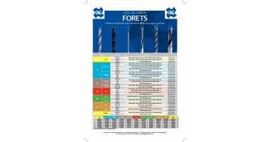 OSG SELECTION FORETS
